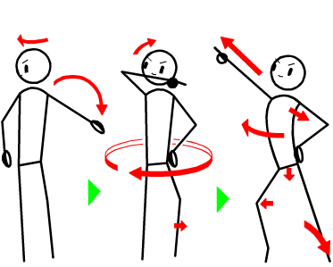 「ダンス振り付け」の画像検索結果